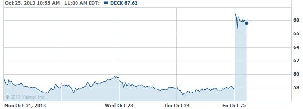 deck-20131025
