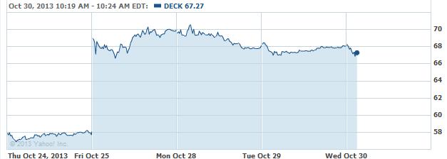 deck-20131030