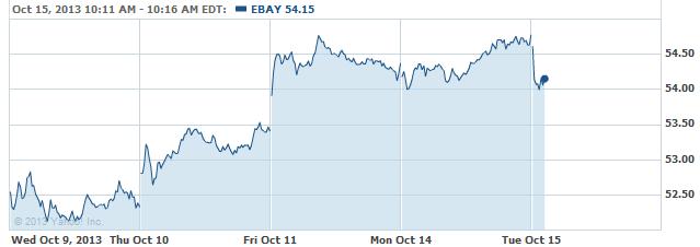 ebay-20131015