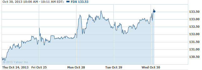 fdx-20131030