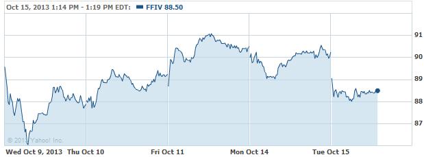 ffiv-20131015