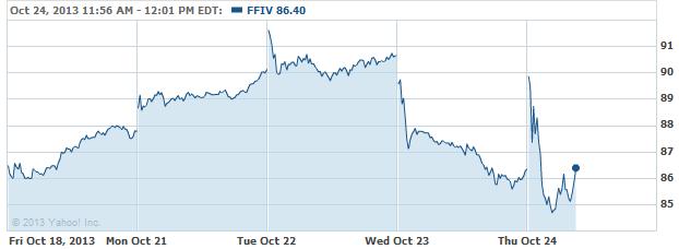 ffiv-20131024