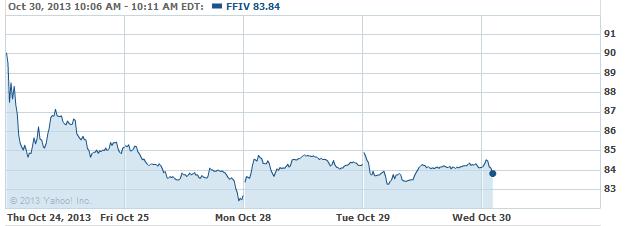 ffiv-20131030