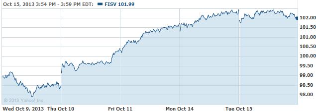 fisv-20131016