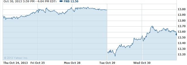 fnbb-20131031
