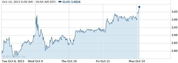 gluu-20131014