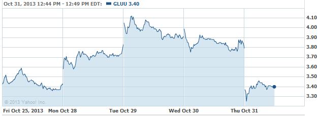 gluu-20131031