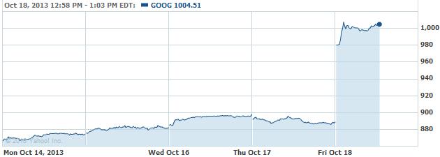 gooog-20131018