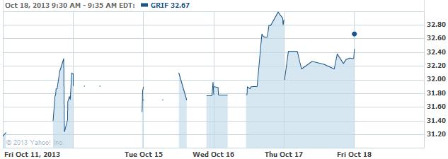 griif-20131018