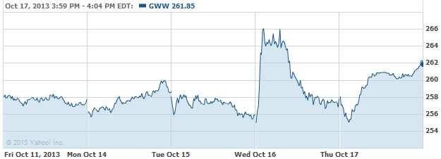 gww-20131018
