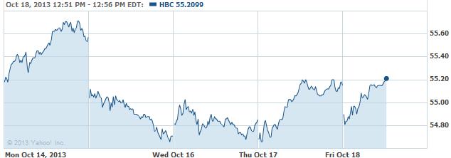 hbc-20131018