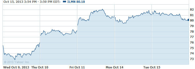 ilmn-20131016