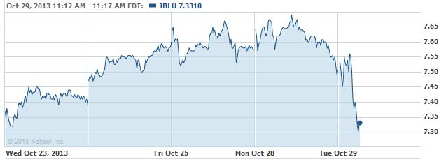 jblu-20131029