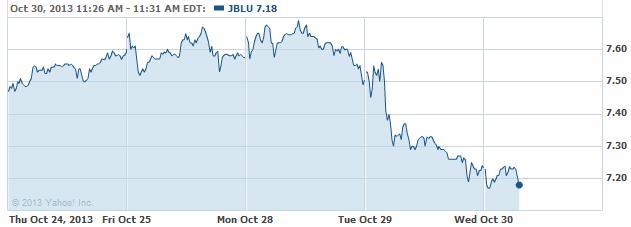 jblu-20131030