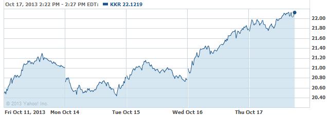 kkr-20131017