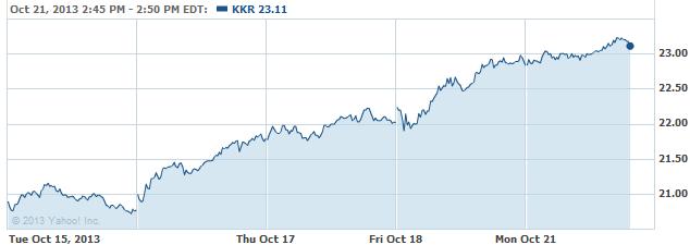 kkr-20131021