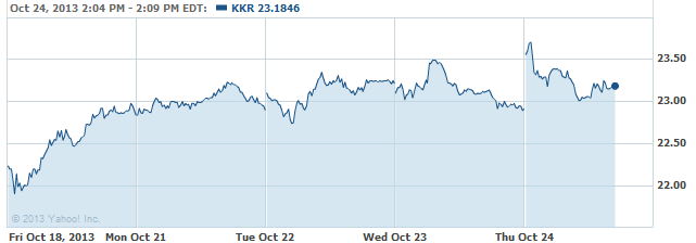 kkr-20131024