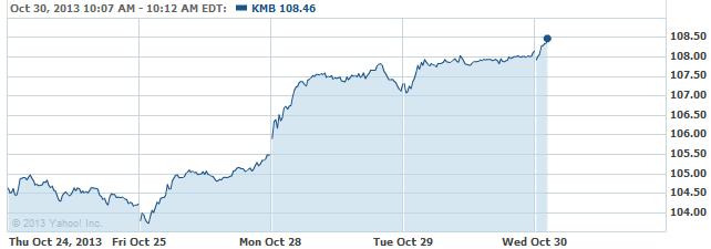 kmb-20131030
