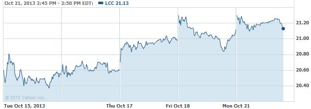 lccc-20131021