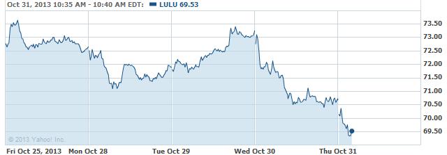lulu-20131031