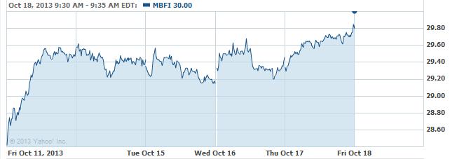mbfi-20131018