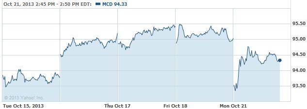mcdd-20131021
