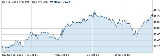 mpwr-20131017