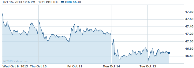 mrk-20131015