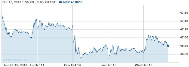 mrk-20131016