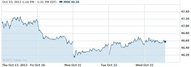 mrk-20131023
