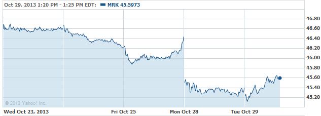 mrk-20131029