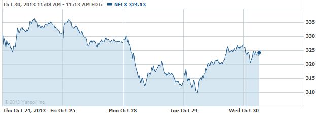 nflx-20131030