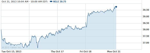 nile-20131021