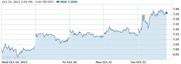 nnok-20131022