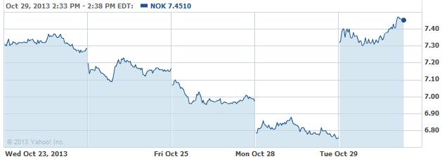 nokkk-20131029