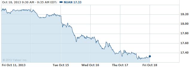 nuan-20131018