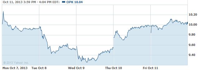 opk-20131014