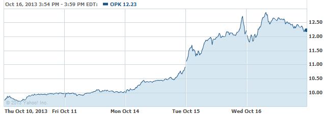 opk-20131017