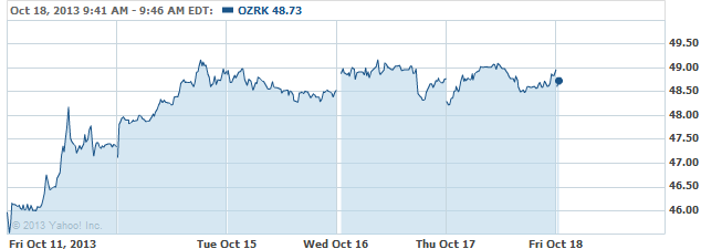 ozrk-20131018
