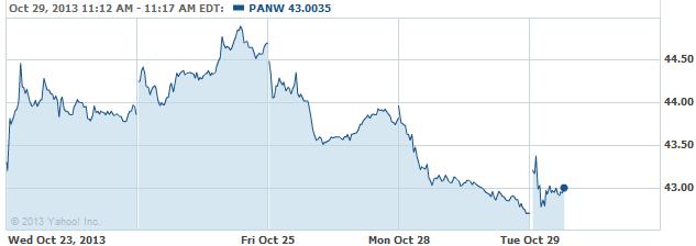 panw-20131029