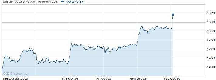 payx-20131029