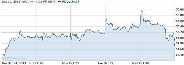 pool-20131031