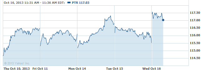 ptr-20131016