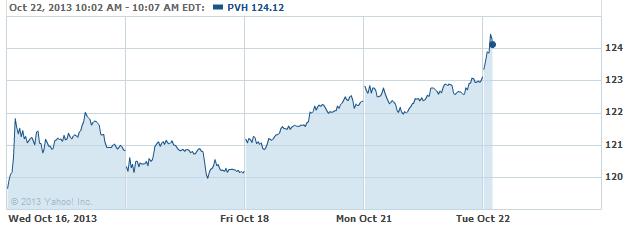 pvh-20131022