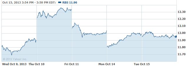rbs-20131016