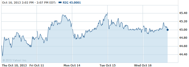 rigg-20131016