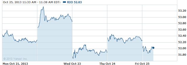 rio-20131025
