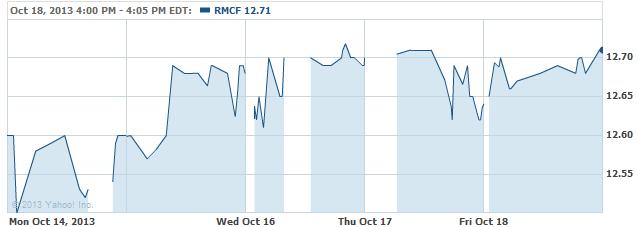 rmcf-20131021