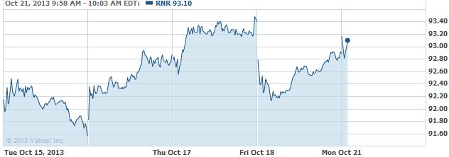 rnr-20131021