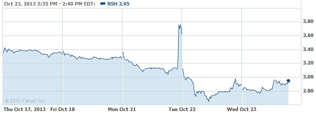 rsh-20131023